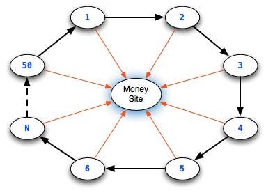 เหตุผลที่เราควรมี Network ส่วนตัวเหตุผลที่เราควรมี Network ส่วนตัว